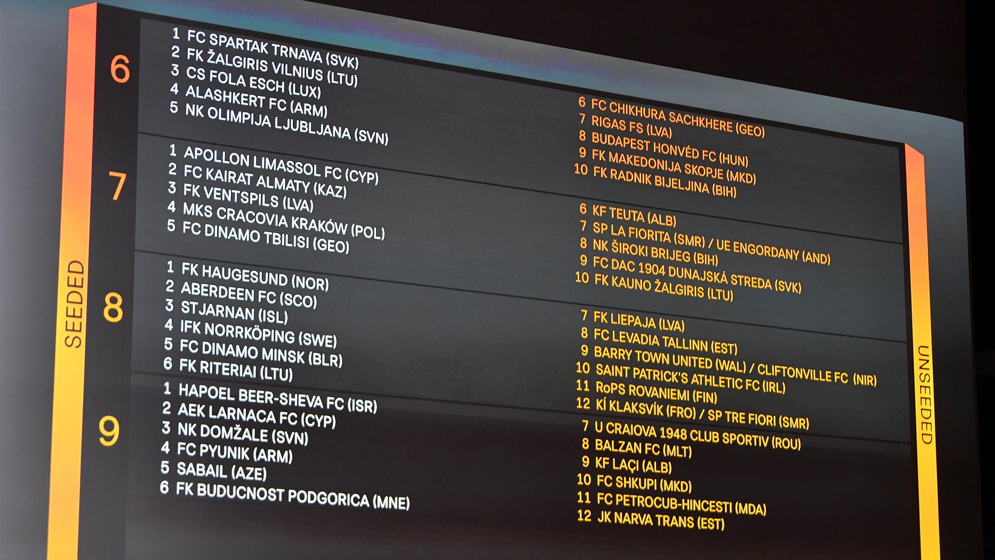 Aberdeen Fc Uefa Europa League Second Qualifying Round Info
