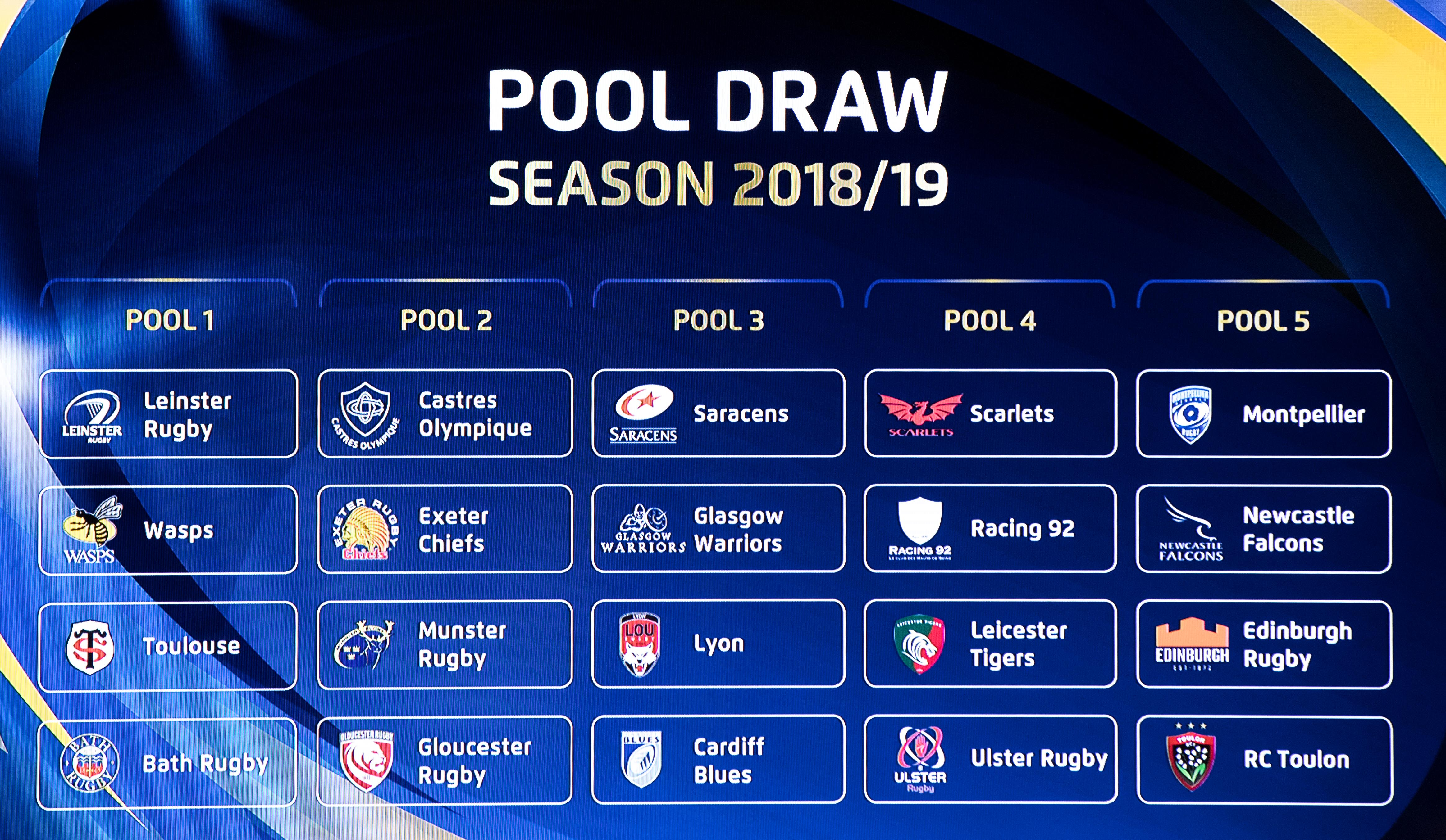 European Professional Club Rugby | 2018/19 Pool Draws highlights