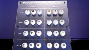 2020/21 Heineken Champions Cup Pool Draw