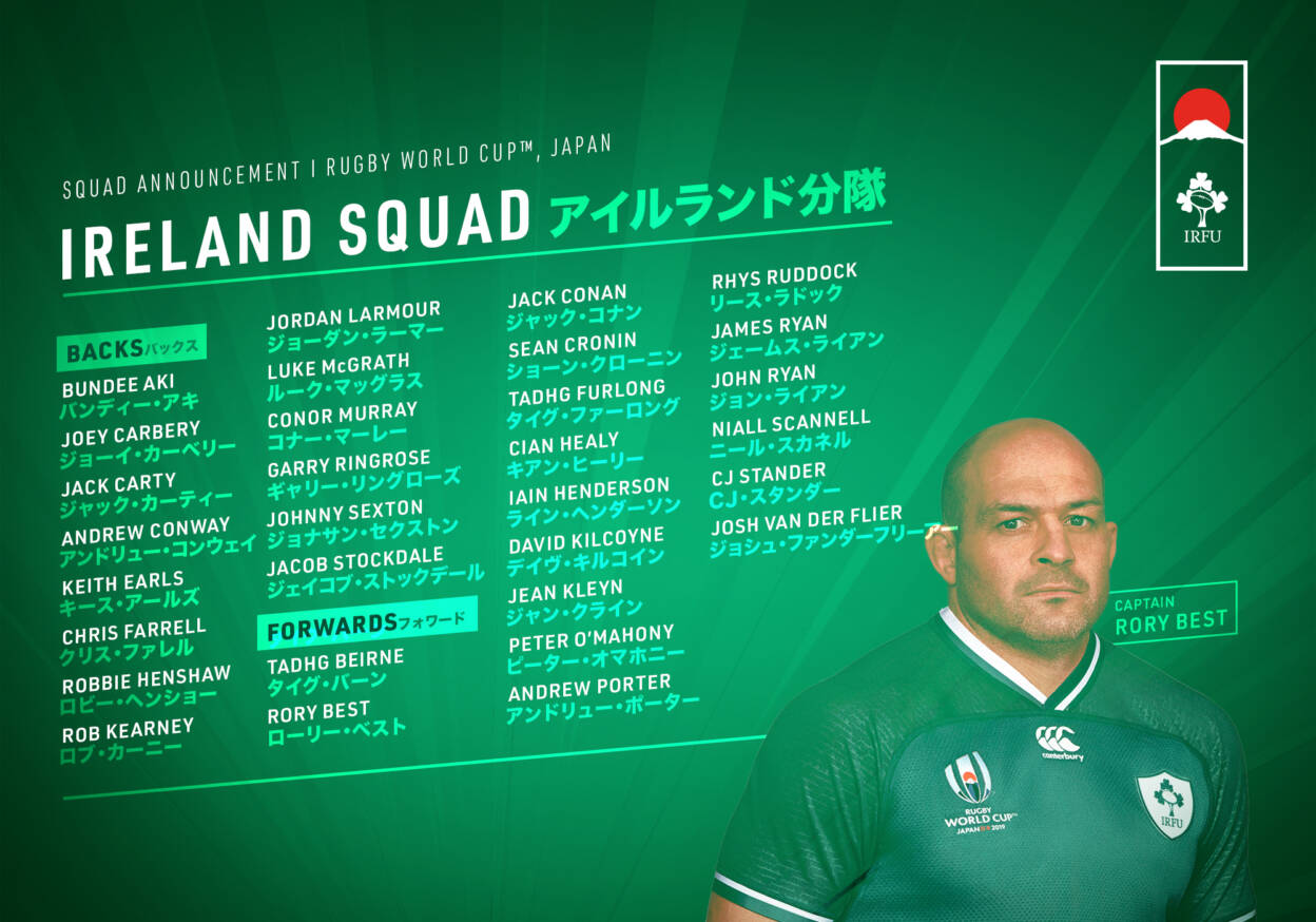 Irish Rugby | Ireland's Rugby World Cup Squad Is Announced