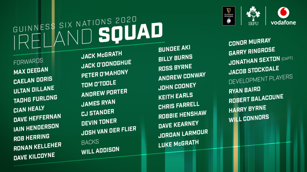Ireland Squad - Guinness Six Nations 2020