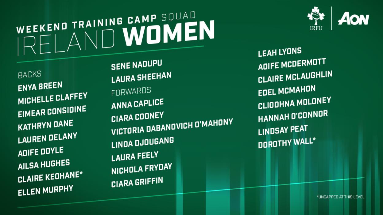 Ireland Women's Squad