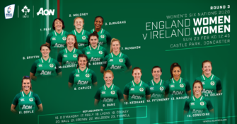 The Ireland team to play England in Round 3 of the Women's Six Nations Championship
