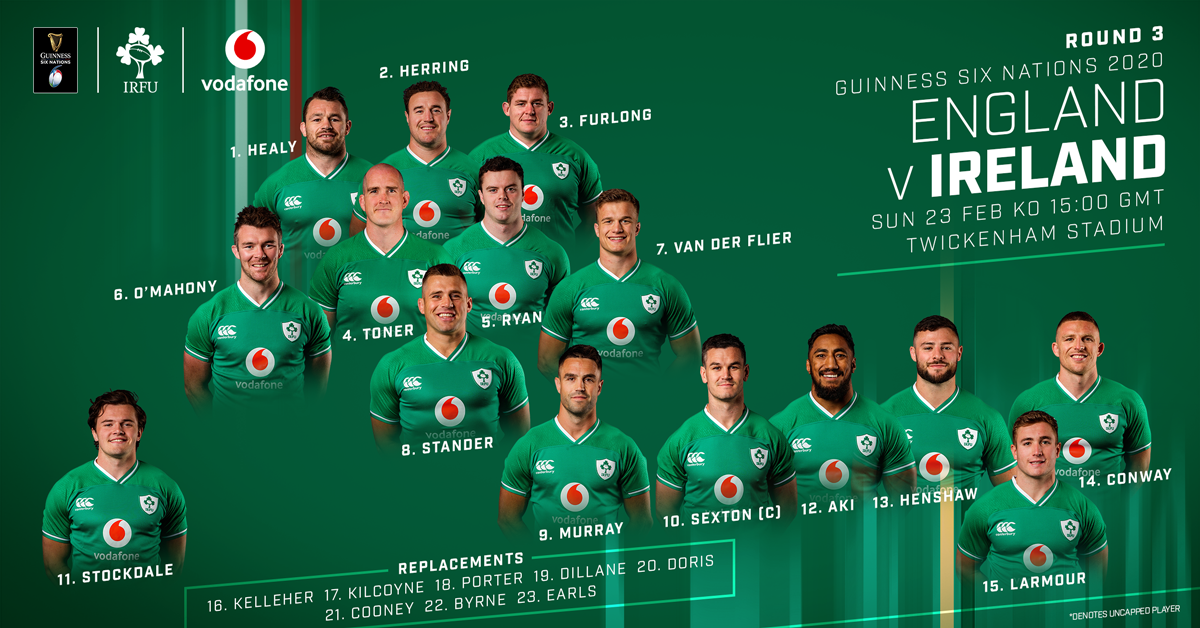 Ireland team to play England in 2020