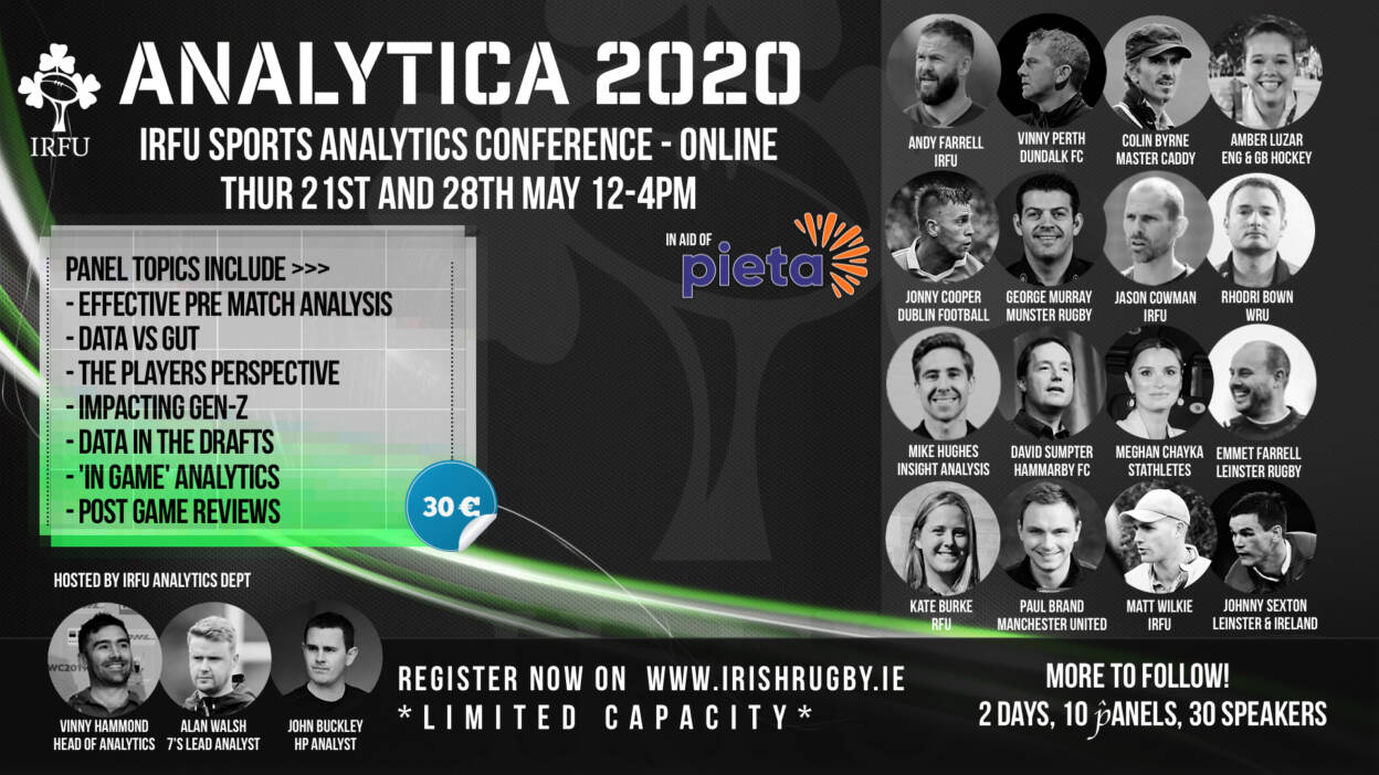 IRFU Analytica 2020 – Global Sports Analytics Webinar Live Next Week