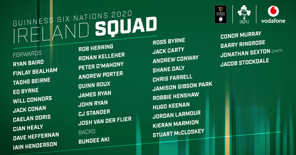 Ireland Squad Guinness Six Nations October 2020