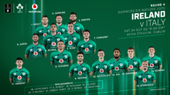 Four Uncapped Players For Ireland's Guinness Six Nations Return