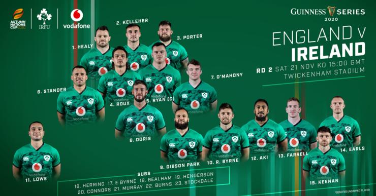 Ireland Team Named For Twickenham Test