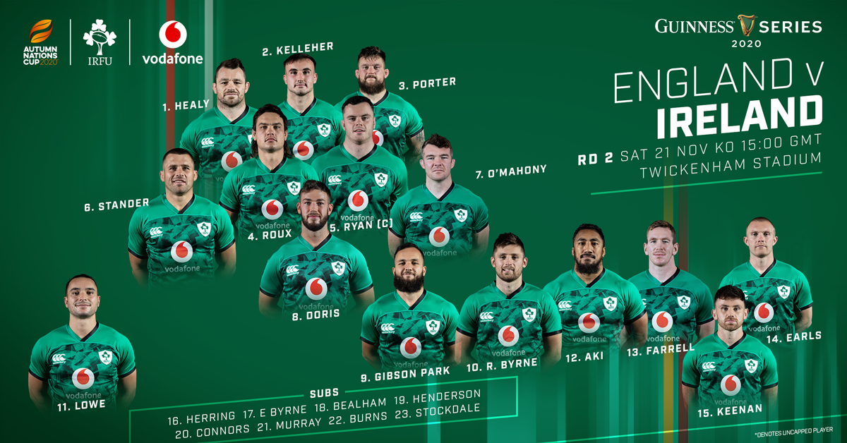 Ireland Team Named For Twickenham Test