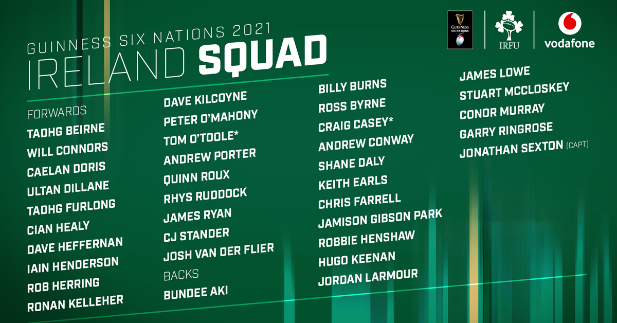 Ireland Squad Named For Guinness Six Nations