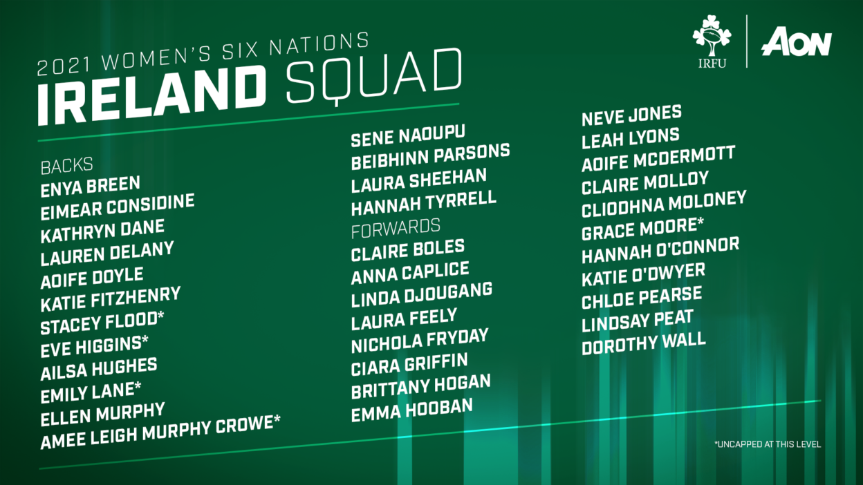 Five Uncapped Players Named In Ireland's Women's Six Nations Squad