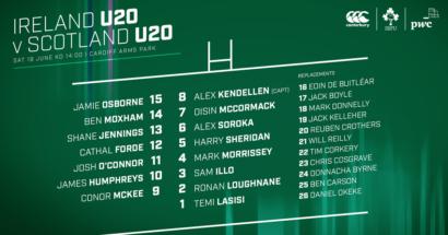 Murphy Names Ireland Team For U20 Six Nations Opener