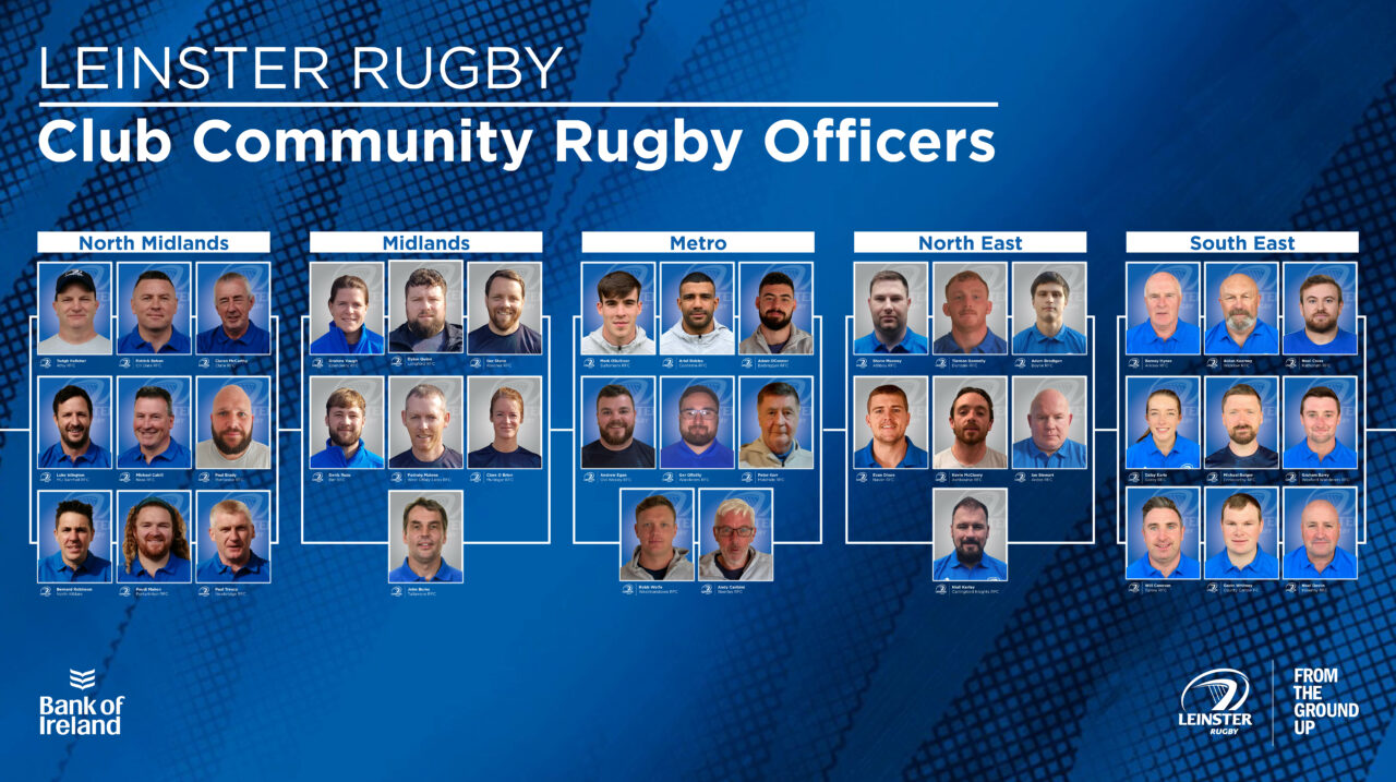 Club Community Rugby Officer Contacts