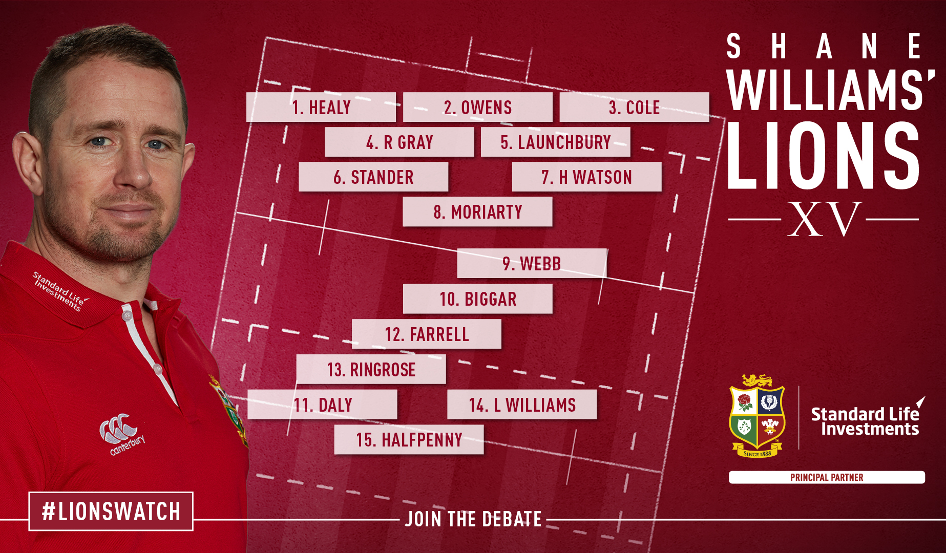 Shane Williams: My Lions XV from Championship Round Two