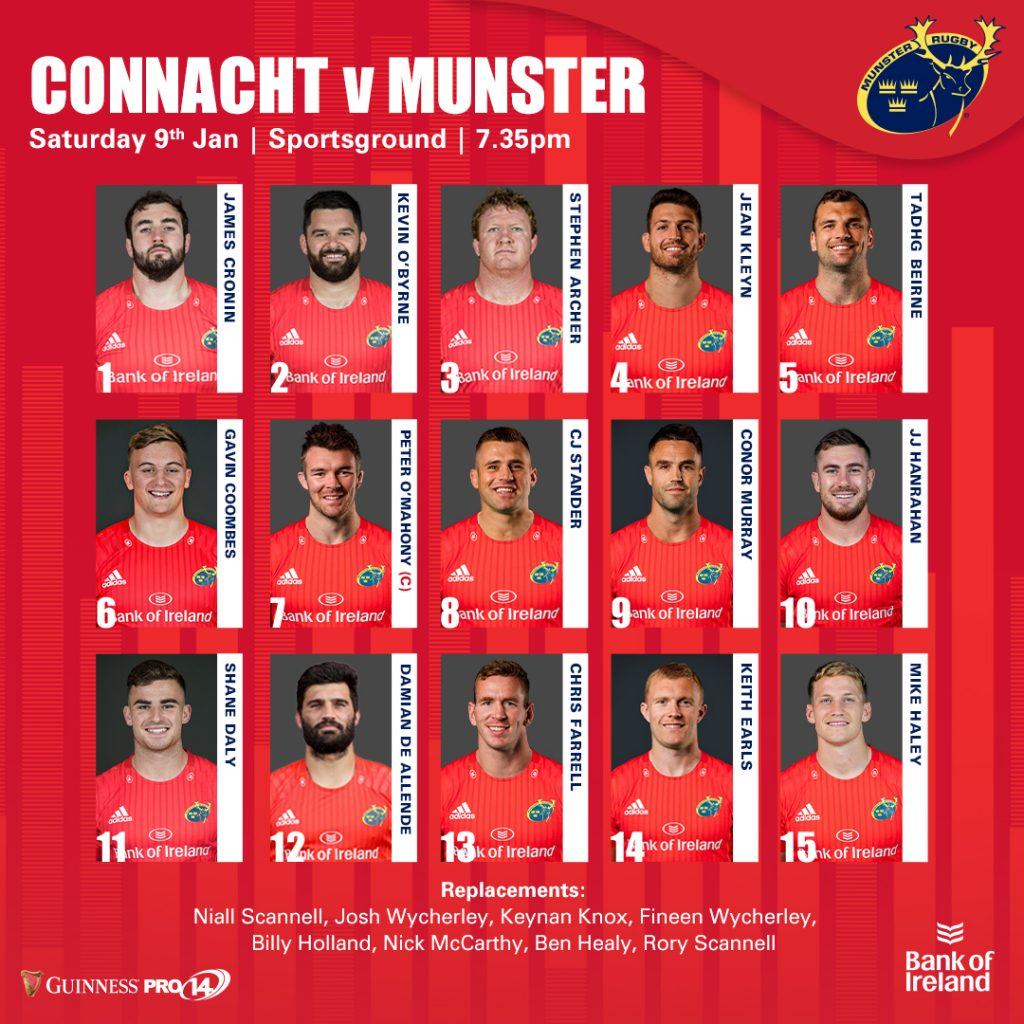 Need to know Connacht Munster