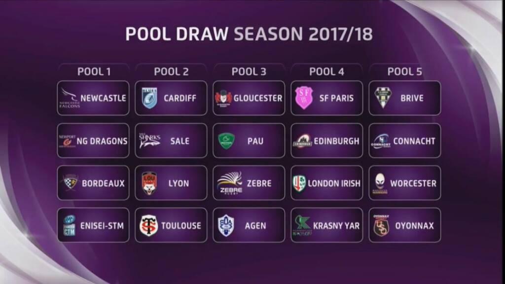 Aviva Premiership Rugby teams learn their European Challenge Cup fate