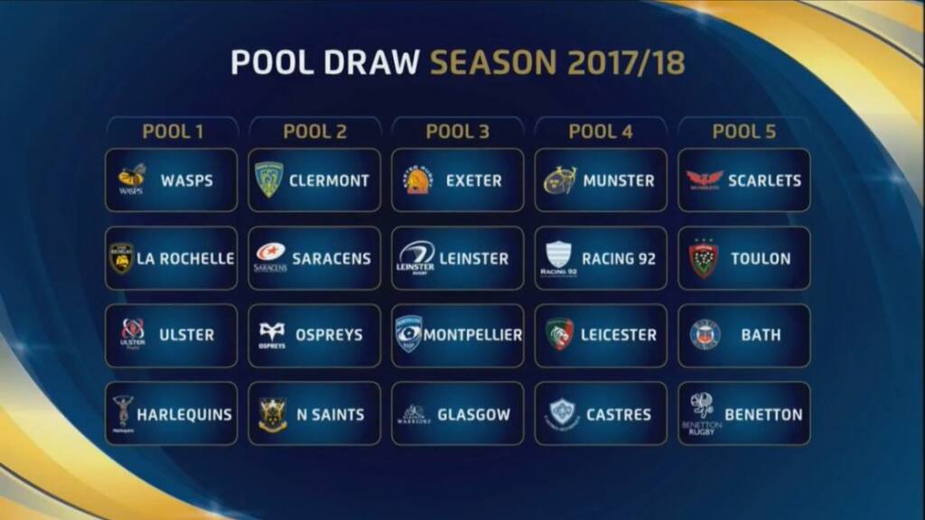 Aviva Premiership Rugby teams learn their European Champions Cup fate