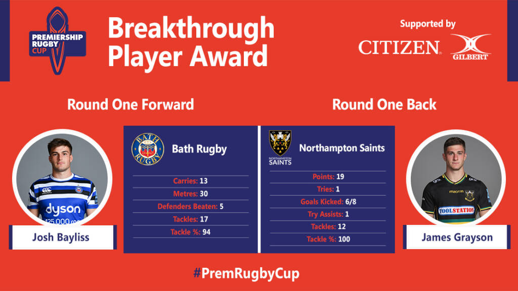 James Grayson and Josh Bayliss shortlisted for Premiership Rugby Cup Breakthrough Player