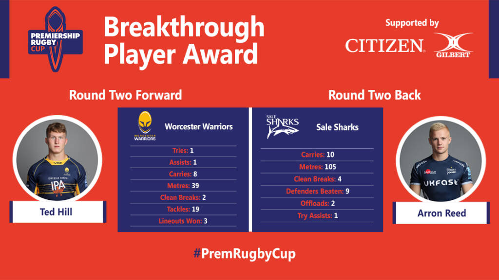 Ted Hill and Arron Reed nominated for Premiership Rugby Cup Breakthrough Player