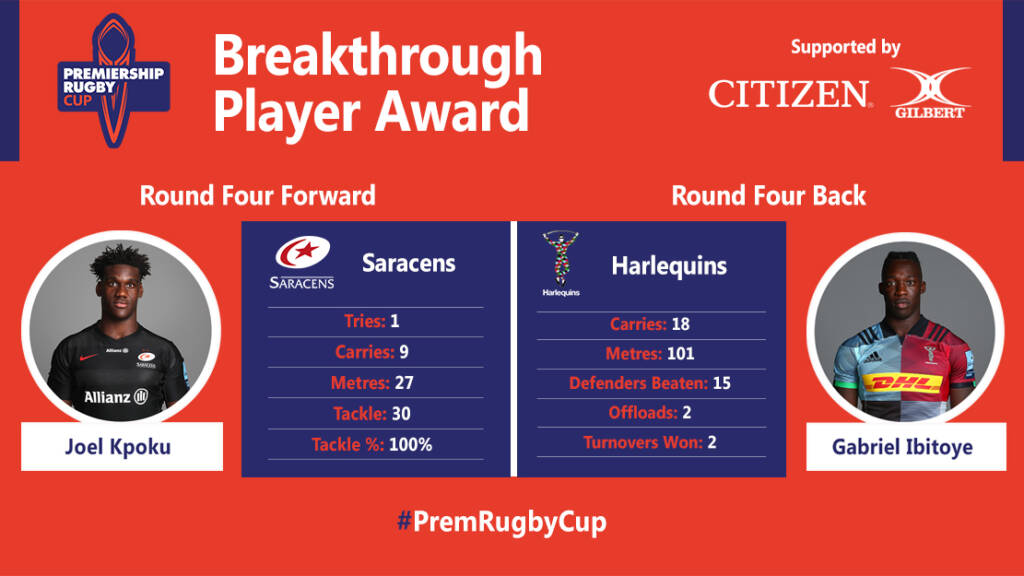 Premiership Rugby Cup Breakthrough Player – Round 4 nominees