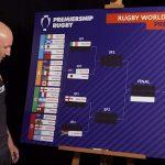 Gallagher Premiership stars predict World Cup outcomes