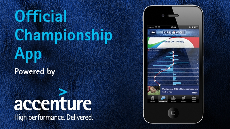 Download the official RBS 6 Nations app