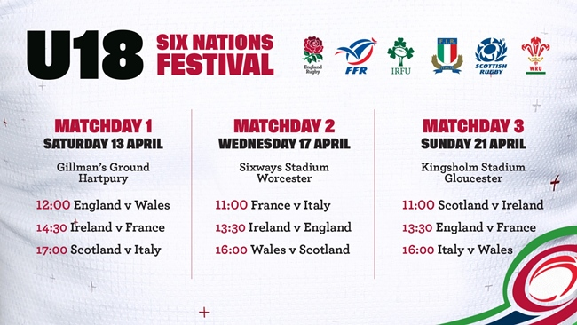 Six Nations Rugby | Italy prepare for tilt at U18 Six