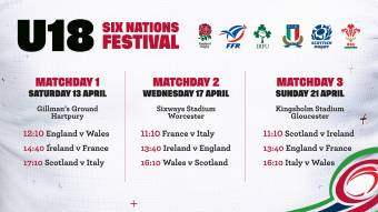 U18 Six Nations Festival Guide: Round 2 rolls into view
