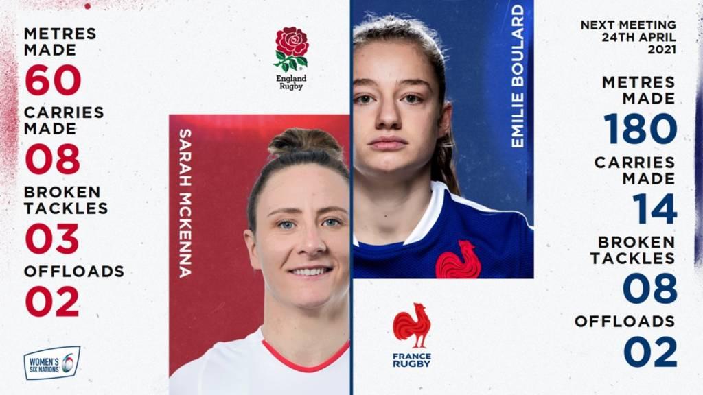 Sarah McKenna v Emilie Boulard - England v France