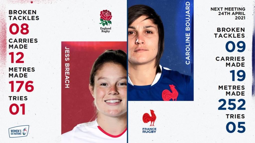 Jess Breach v Caroline Boujard - England v France