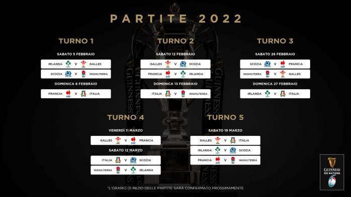 Partite 2022