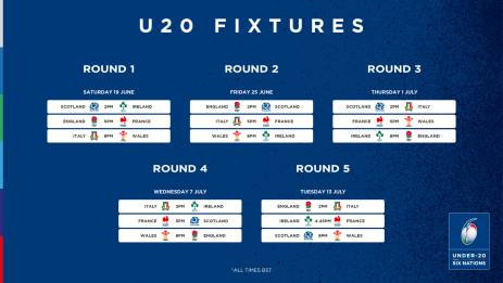 Six Nations Under-20s programme