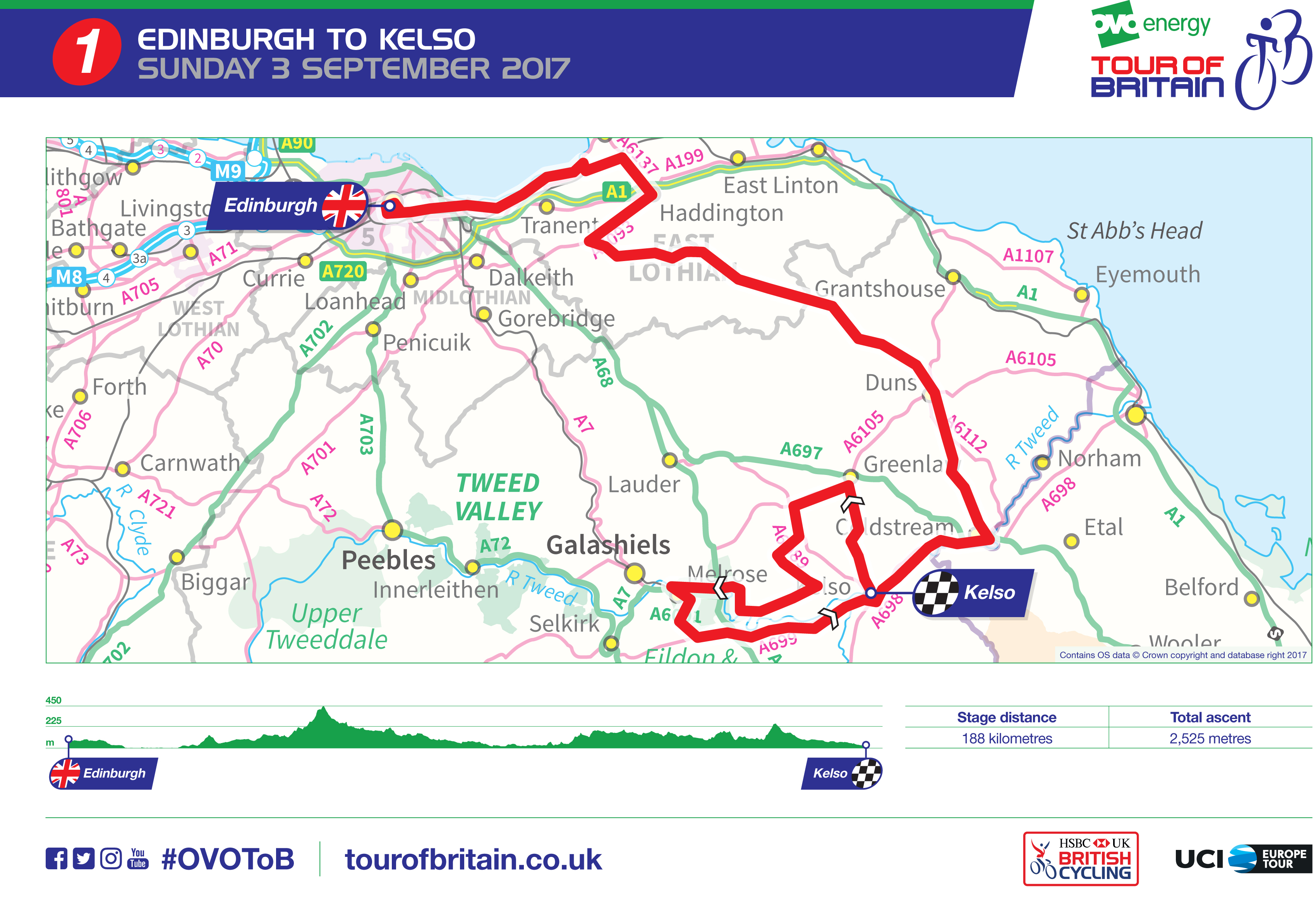 OVO Energy Tour of Britain | Stage One on