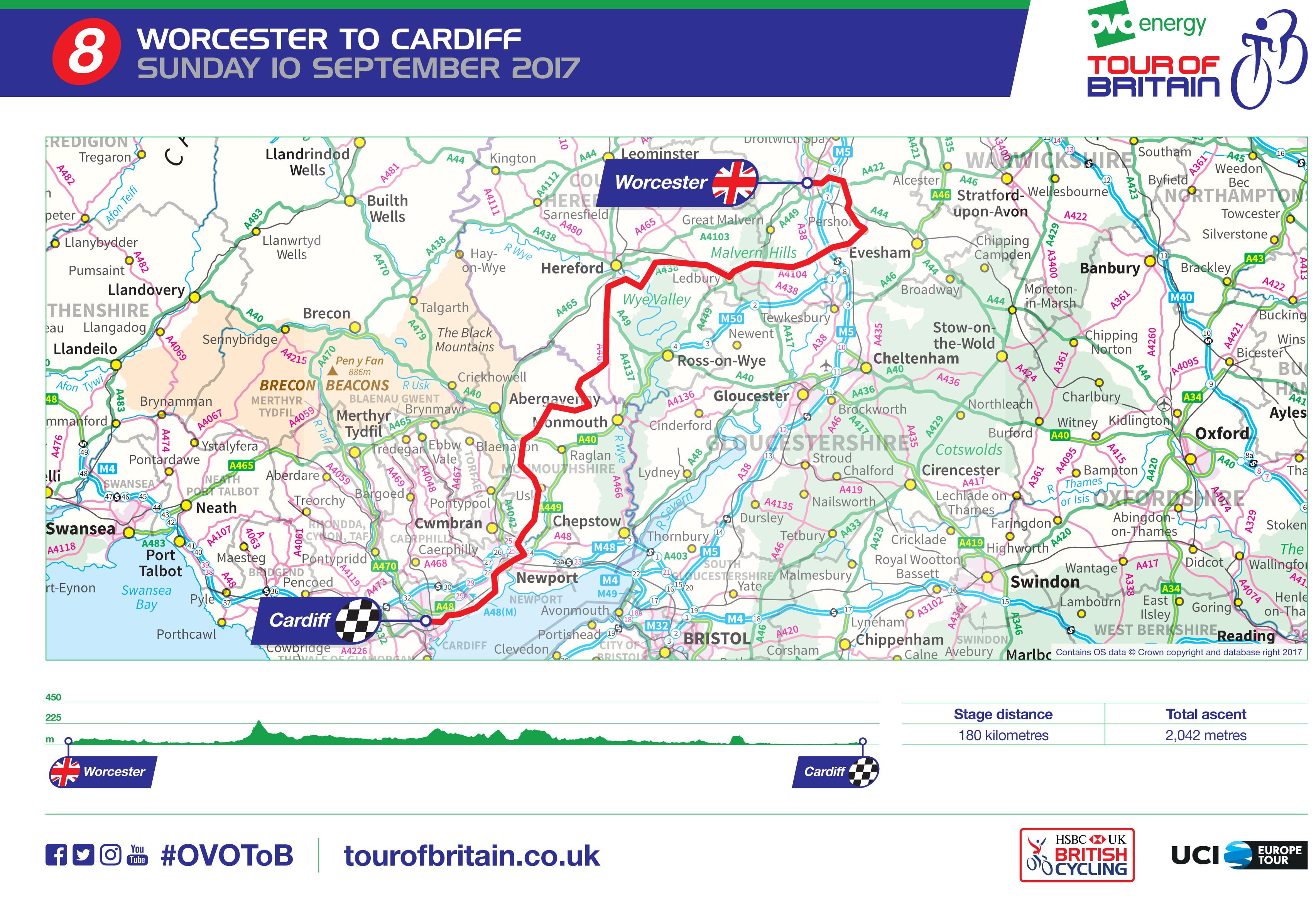 OVO Energy Tour of Britain Stage Eight