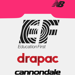 6c128d5b2 Team EF Education First – Drapac p b Cannondale (USA)