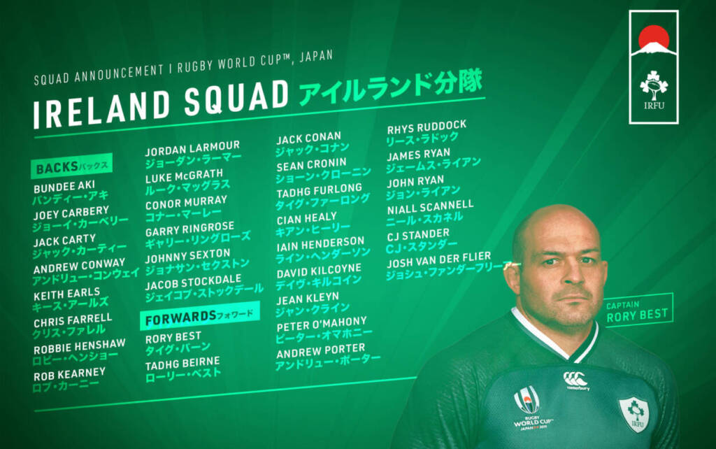 Best to lead 31-man Ireland squad at RWC2019