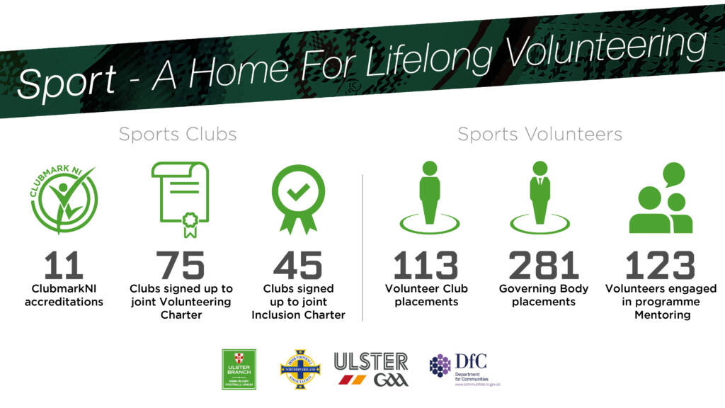 Ulster Rugby, Irish FA and Ulster GAA deliver successful Volunteer programme