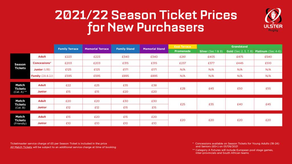 Season Tickets 2021/22 Pricing
