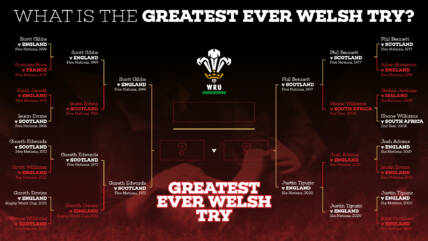 Greatest Ever Welsh try