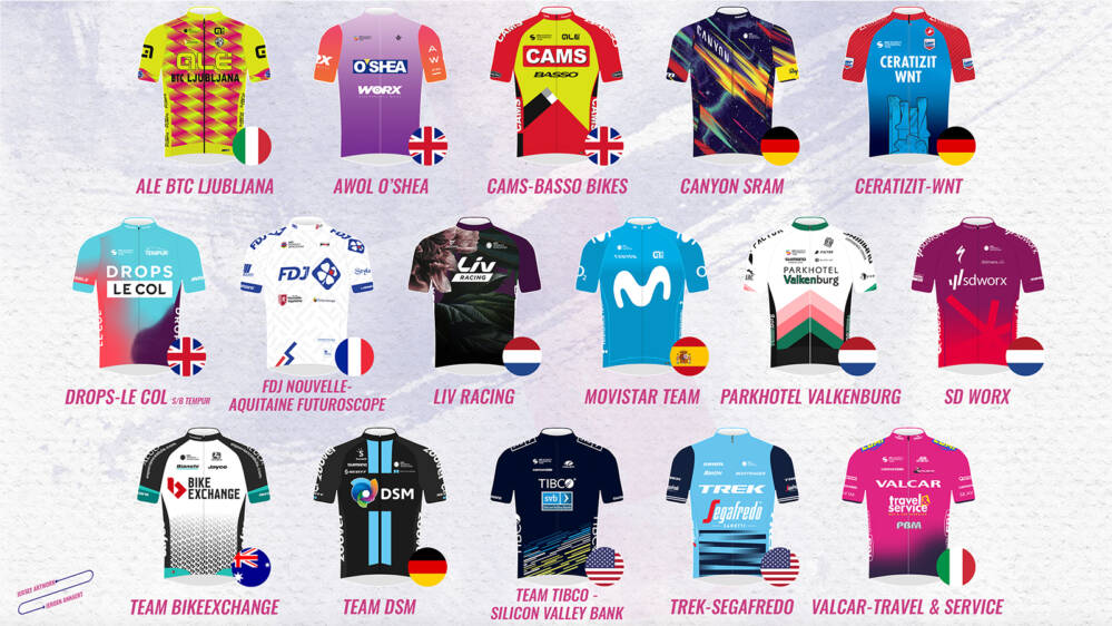 Women's Tour 2021 teams
