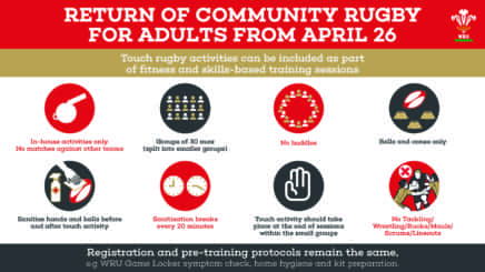 Return of adult community rugby